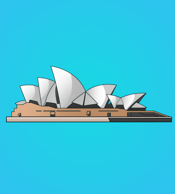澳大利亚留学全程托管服务